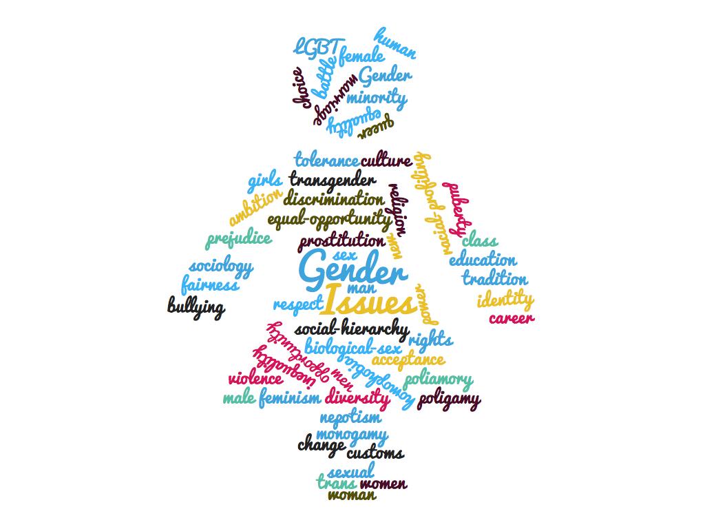Gender Issues wordcloud